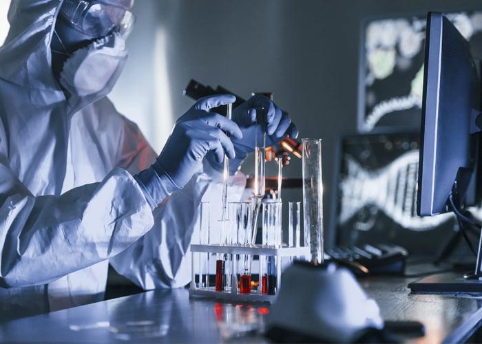 Qual lucro de um laboratório de análises clínicas